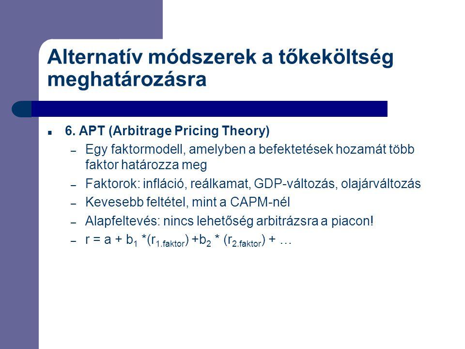 Alternatív módszerek a tőkeköltség meghatározásra