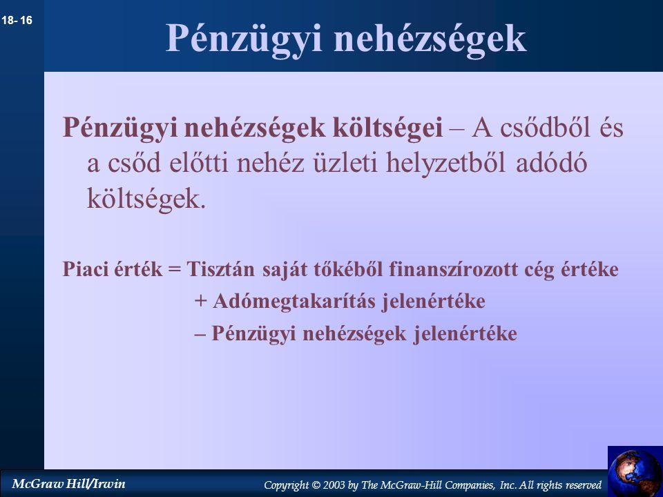 Pénzügyi nehézségek Pénzügyi nehézségek költségei – A csődből és a csőd előtti nehéz üzleti helyzetből adódó költségek.
