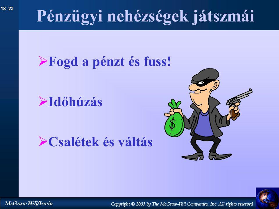 Pénzügyi nehézségek játszmái