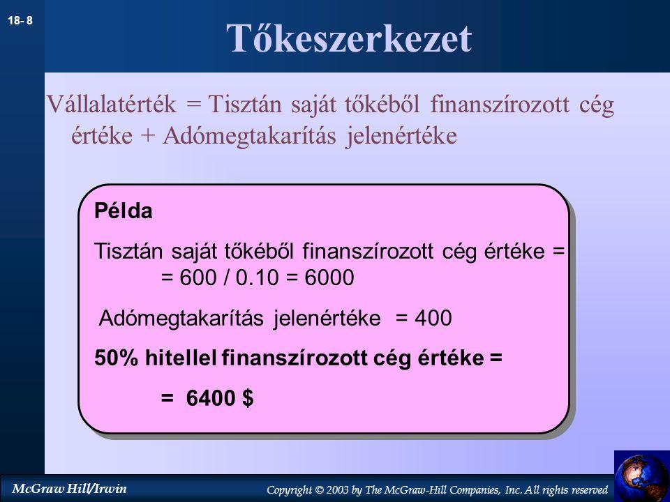 Tőkeszerkezet Vállalatérték = Tisztán saját tőkéből finanszírozott cég értéke + Adómegtakarítás jelenértéke.