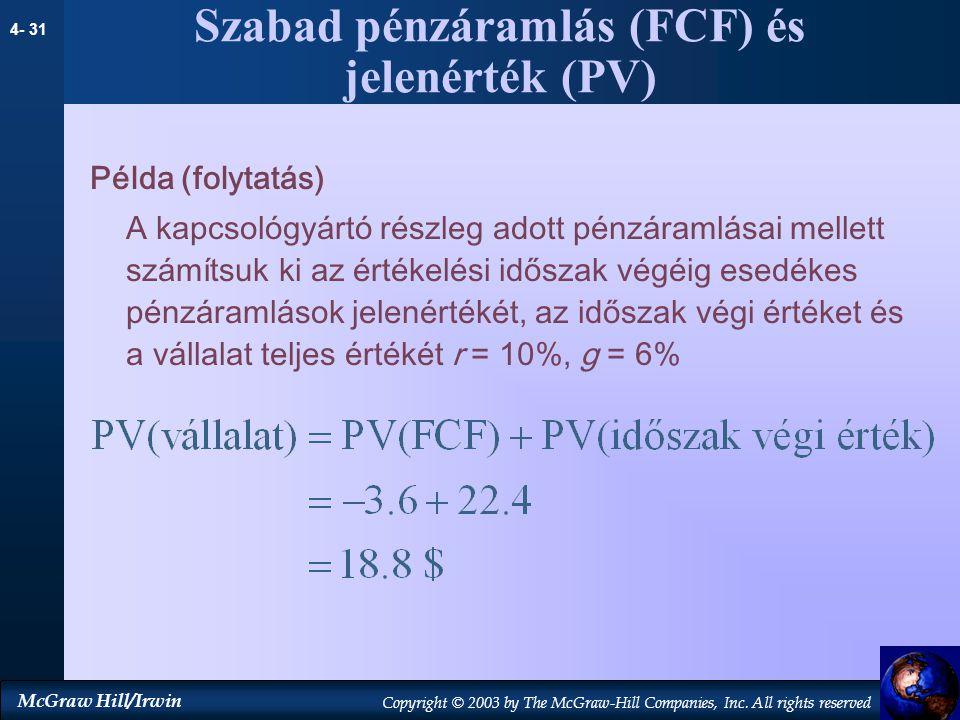 Szabad pénzáramlás (FCF) és jelenérték (PV)