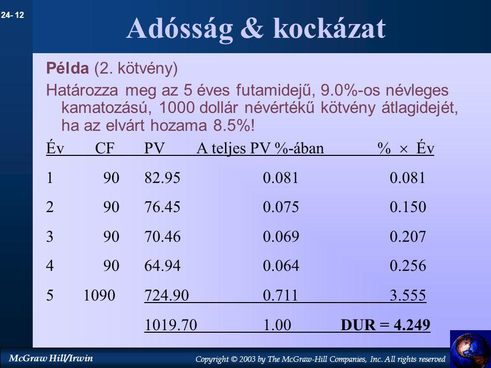Adósság & kockázat Példa (2. kötvény)