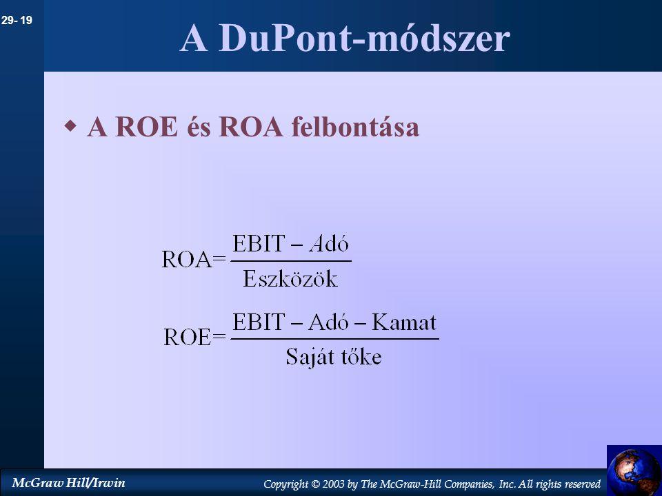 A DuPont-módszer A ROE és ROA felbontása 13