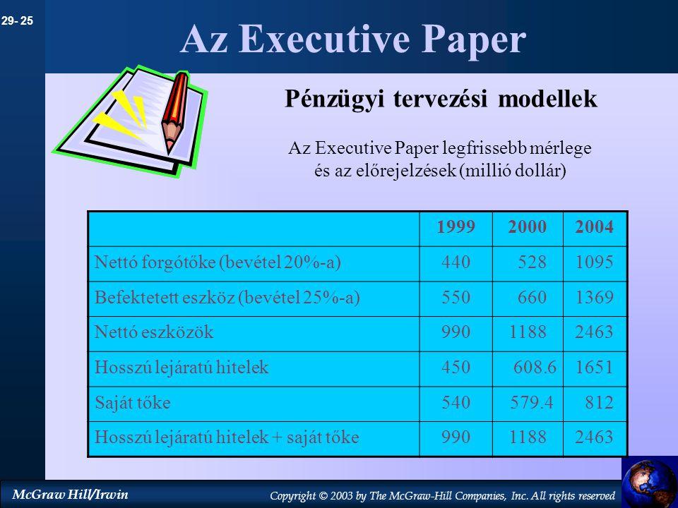 Pénzügyi tervezési modellek