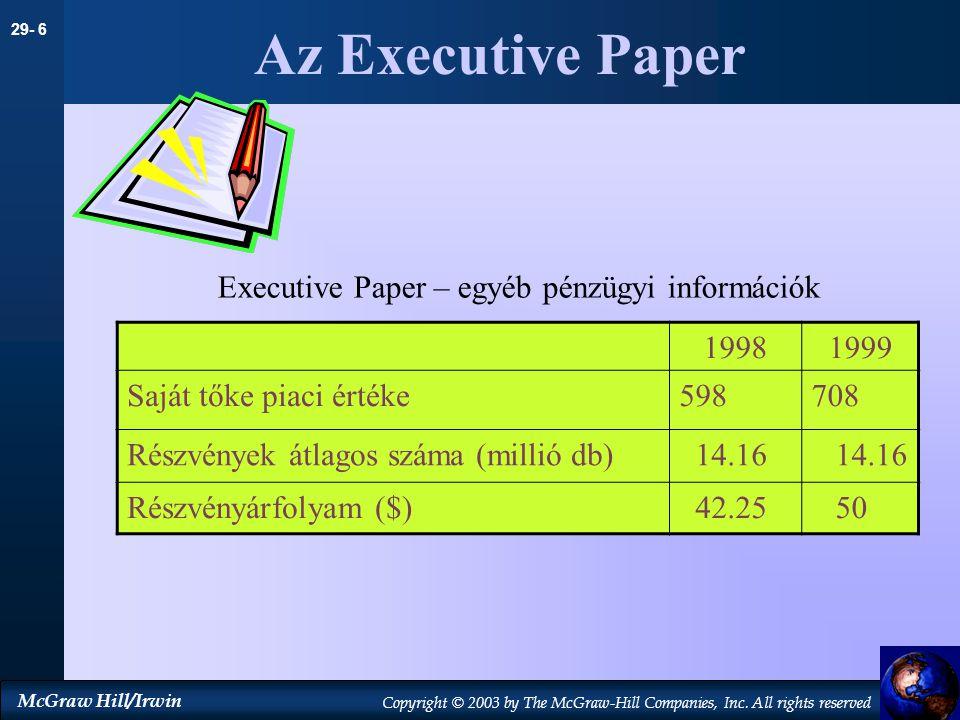 Az Executive Paper Executive Paper – egyéb pénzügyi információk 1998