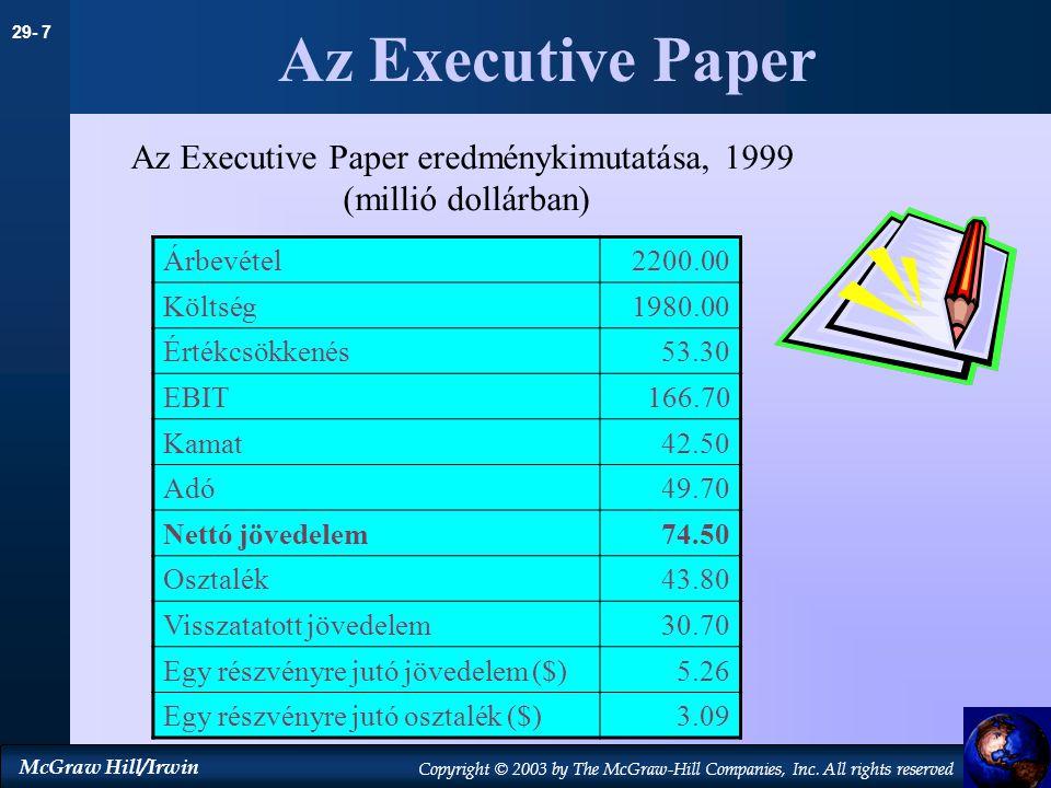 Az Executive Paper eredménykimutatása, 1999