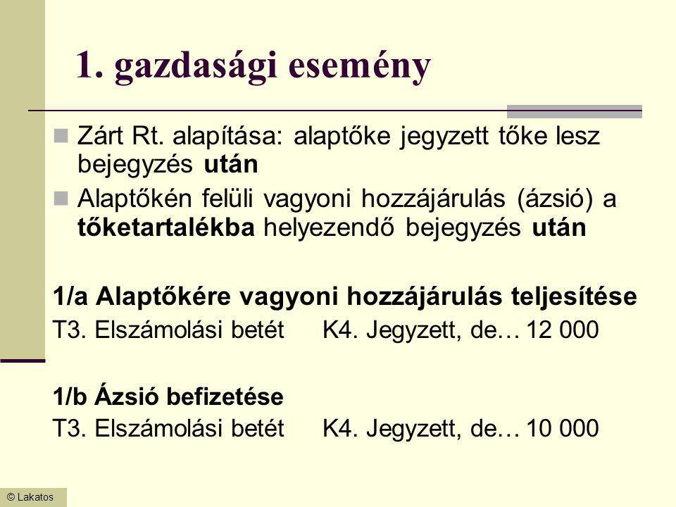 1. gazdasági esemény Zárt Rt. alapítása: alaptőke jegyzett tőke lesz bejegyzés után.