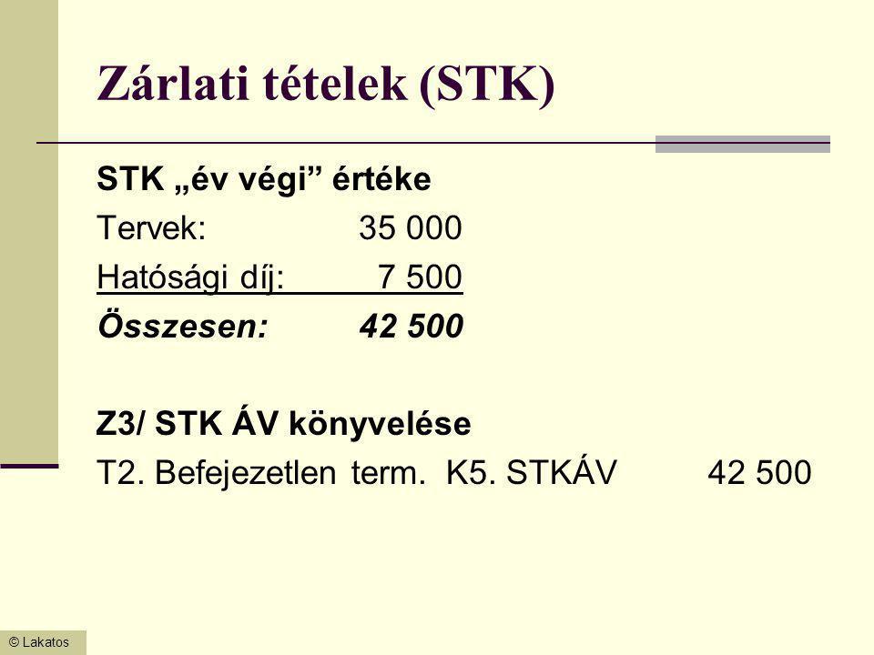 """Zárlati tételek (STK) STK """"év végi értéke Tervek: 35 000"""