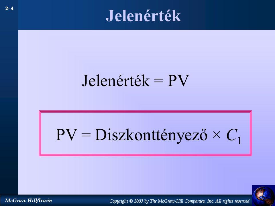 Jelenérték Jelenérték = PV PV = Diszkonttényező × C1
