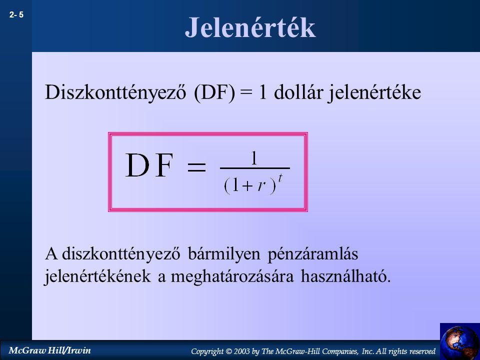 Jelenérték Diszkonttényező (DF) = 1 dollár jelenértéke