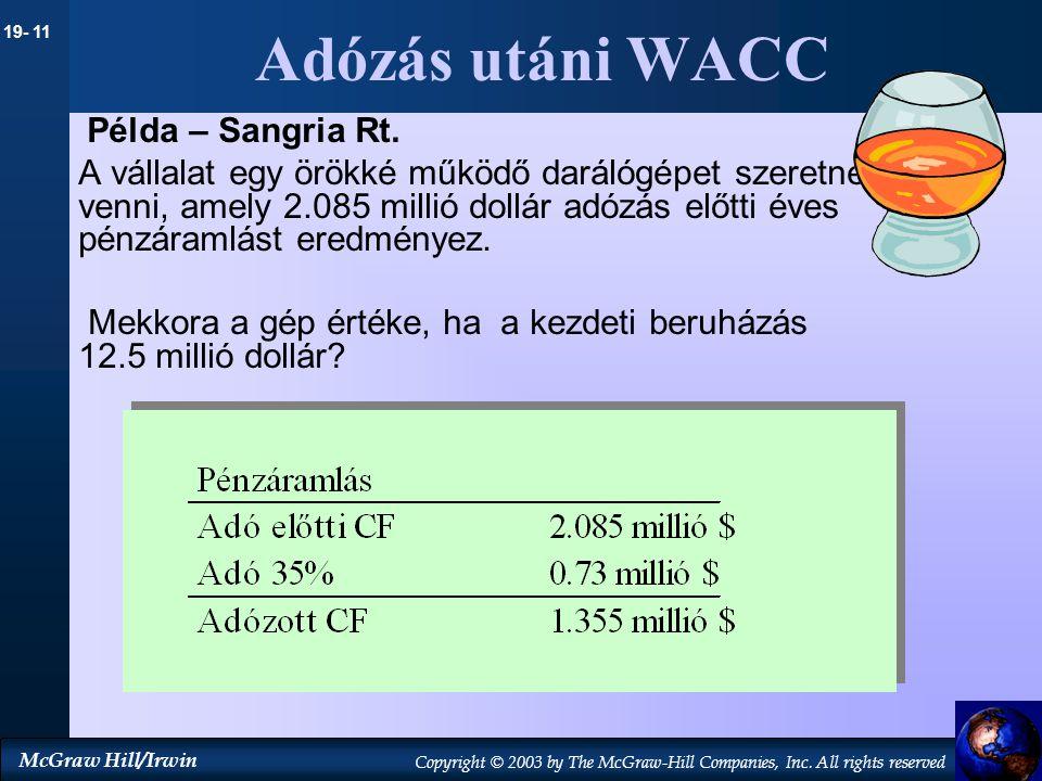 Adózás utáni WACC Példa – Sangria Rt.