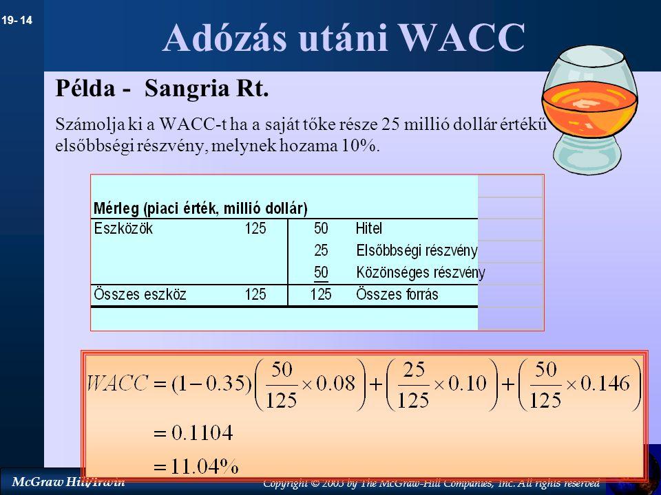 Adózás utáni WACC Példa - Sangria Rt.