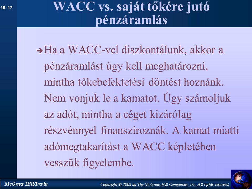 WACC vs. saját tőkére jutó pénzáramlás