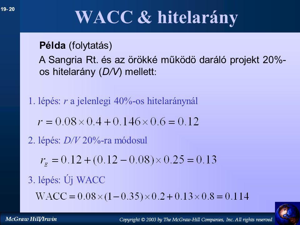 WACC & hitelarány Példa (folytatás)