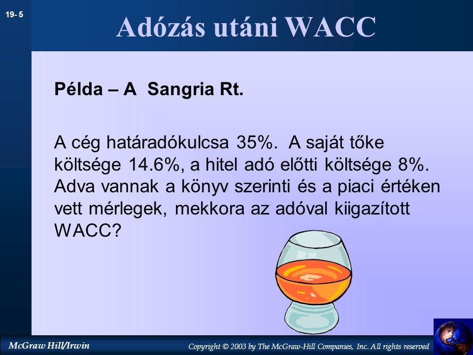Adózás utáni WACC Példa – A Sangria Rt.