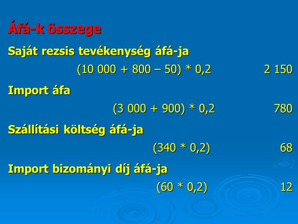 Áfá-k összege 2 150 Saját rezsis tevékenység áfá-ja