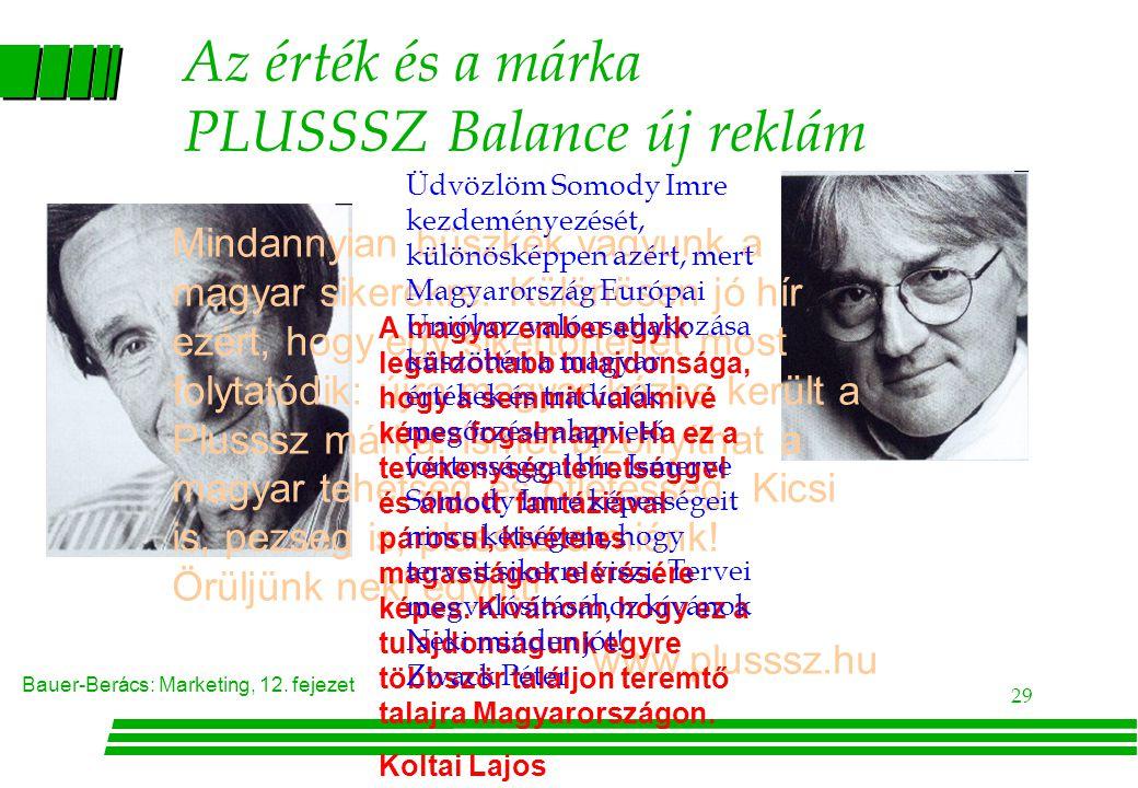 Az érték és a márka PLUSSSZ Balance új reklám