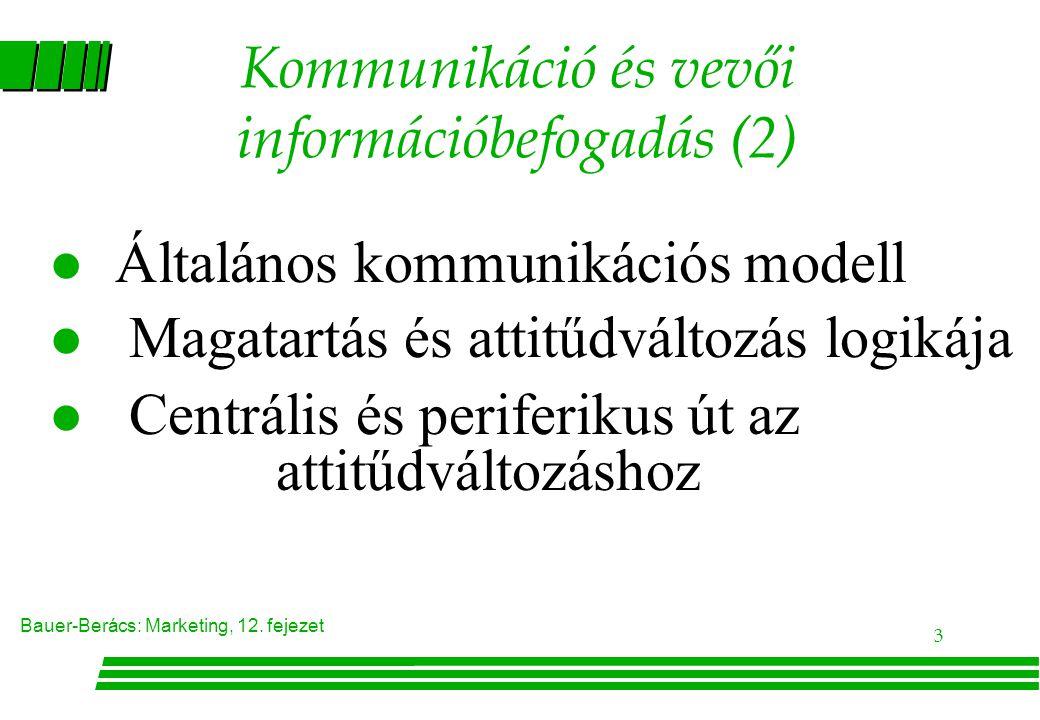 Kommunikáció és vevői információbefogadás (2)