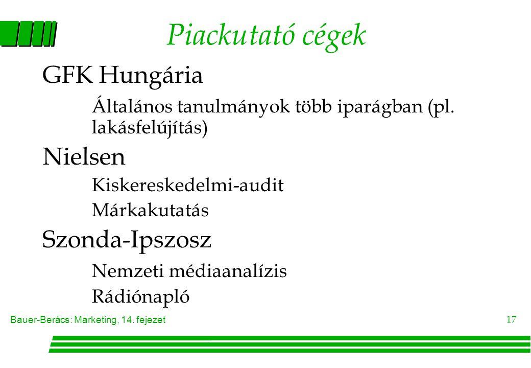 Piackutató cégek GFK Hungária Nielsen Szonda-Ipszosz
