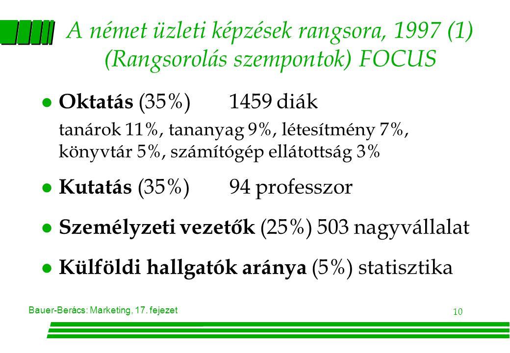 A német üzleti képzések rangsora, 1997 (1) (Rangsorolás szempontok) FOCUS