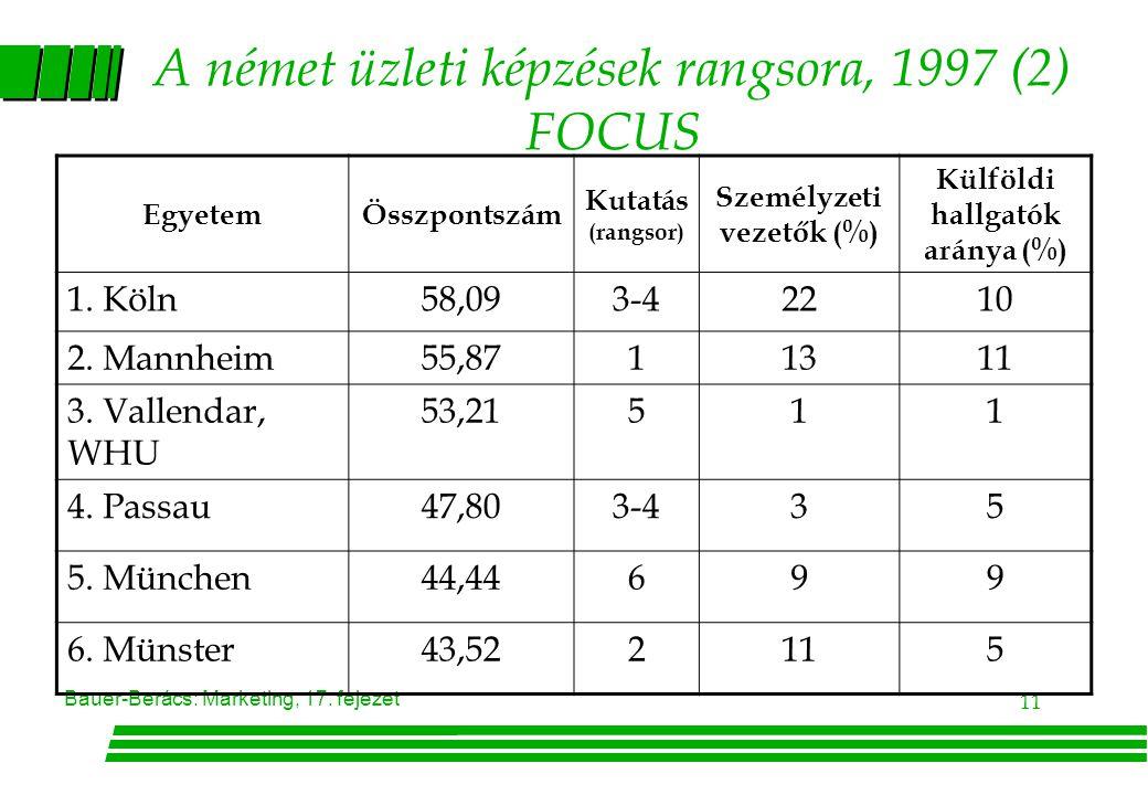 A német üzleti képzések rangsora, 1997 (2) FOCUS