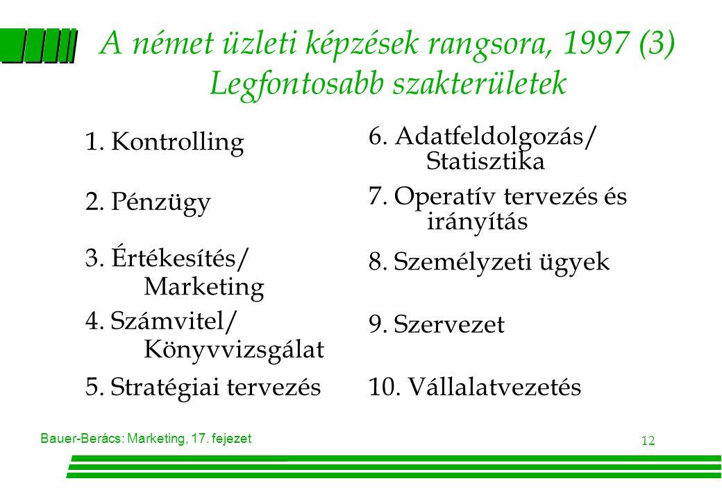 A német üzleti képzések rangsora, 1997 (3) Legfontosabb szakterületek