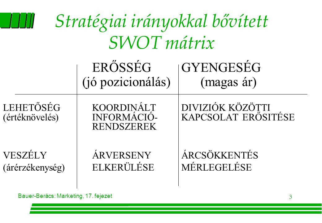 Stratégiai irányokkal bővített SWOT mátrix