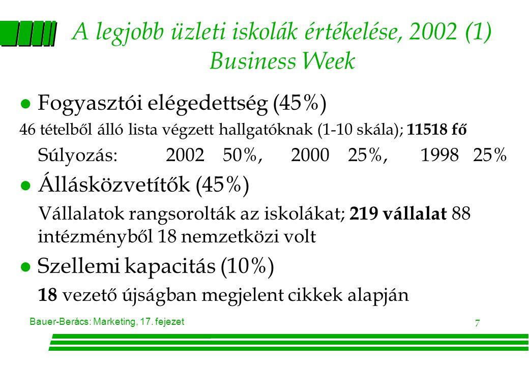A legjobb üzleti iskolák értékelése, 2002 (1) Business Week