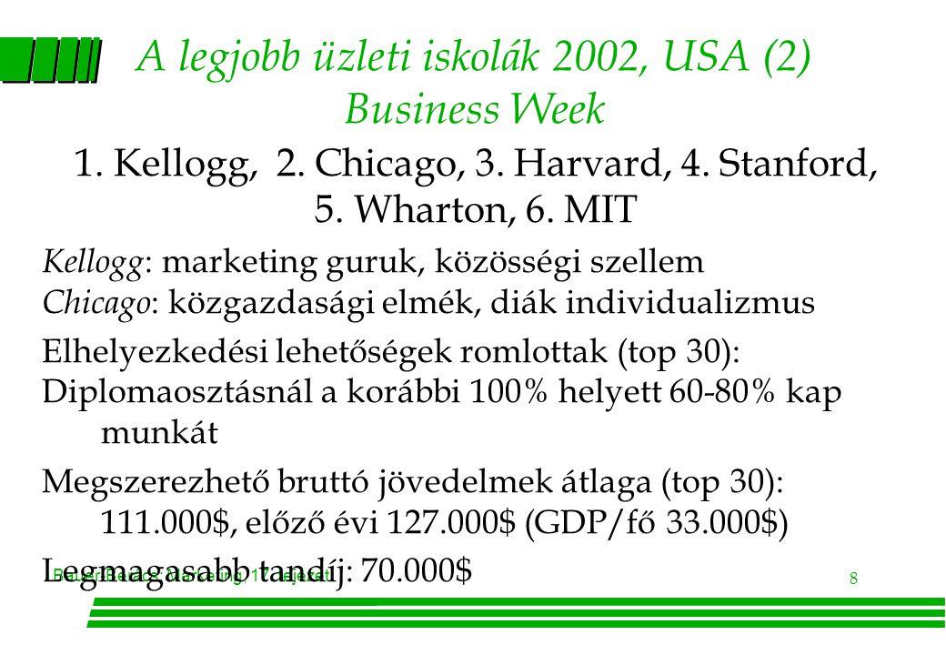 A legjobb üzleti iskolák 2002, USA (2) Business Week