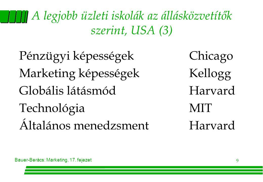 A legjobb üzleti iskolák az állásközvetítők szerint, USA (3)
