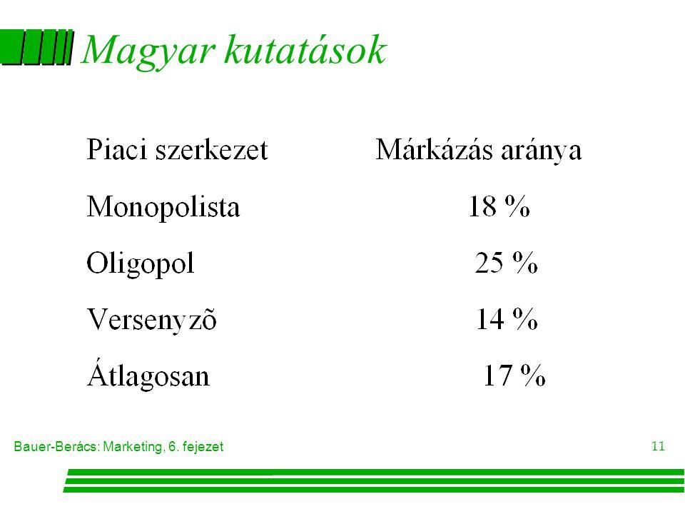 Magyar kutatások