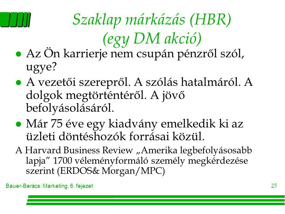 Szaklap márkázás (HBR) (egy DM akció)