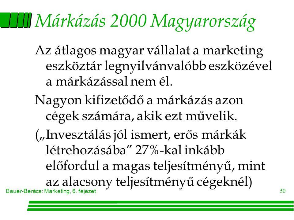 Márkázás 2000 Magyarország