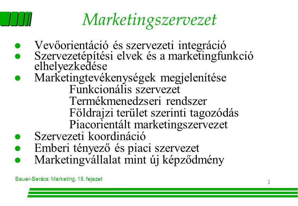 Marketingszervezet Vevőorientáció és szervezeti integráció