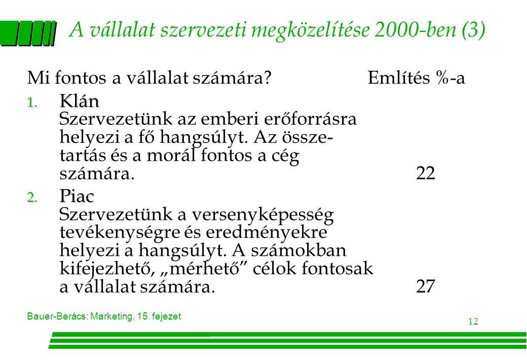 A vállalat szervezeti megközelítése 2000-ben (3)