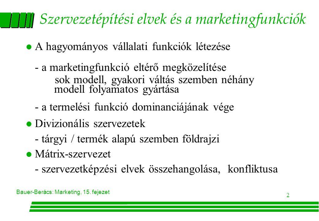 Szervezetépítési elvek és a marketingfunkciók
