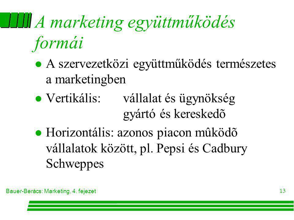 A marketing együttműködés formái