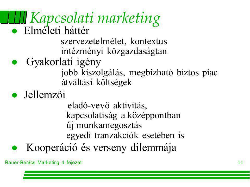 Kapcsolati marketing Elméleti háttér Gyakorlati igény Jellemzői