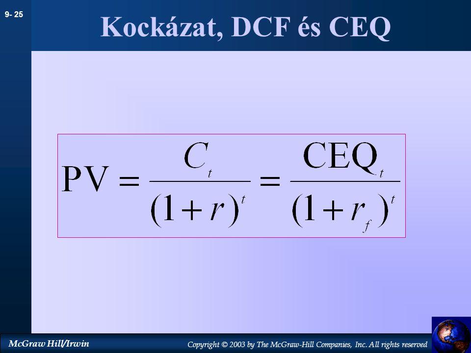 Kockázat, DCF és CEQ