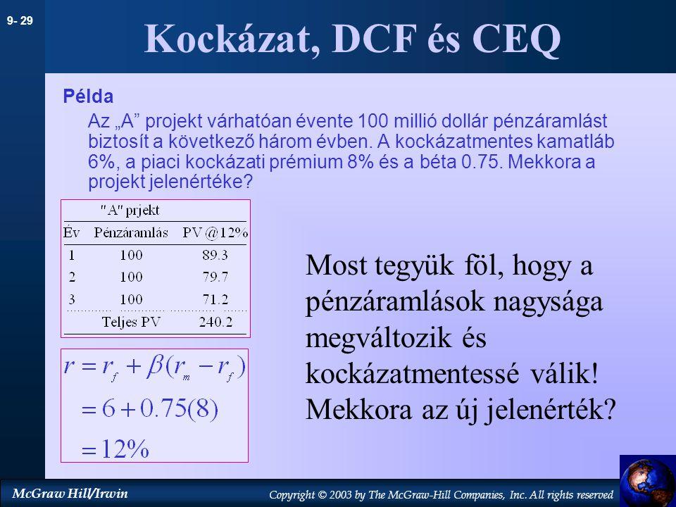 Kockázat, DCF és CEQ Példa.