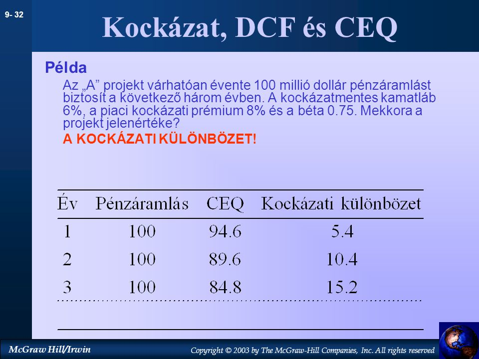 Kockázat, DCF és CEQ Példa
