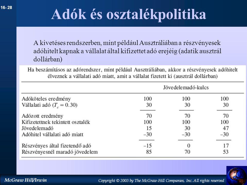 Adók és osztalékpolitika