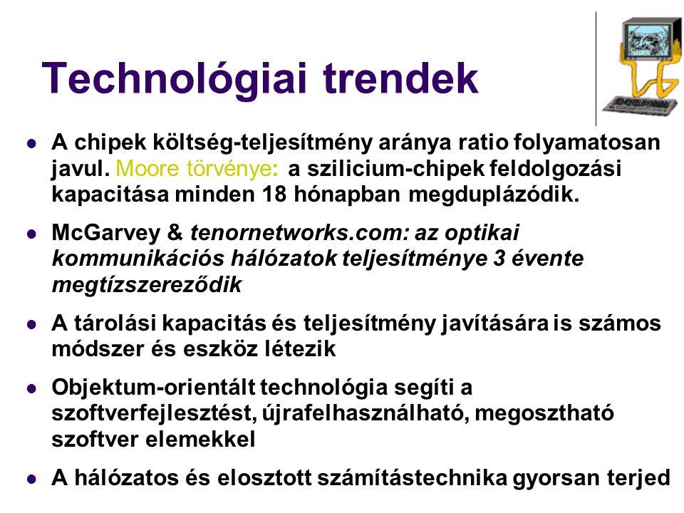Technológiai trendek