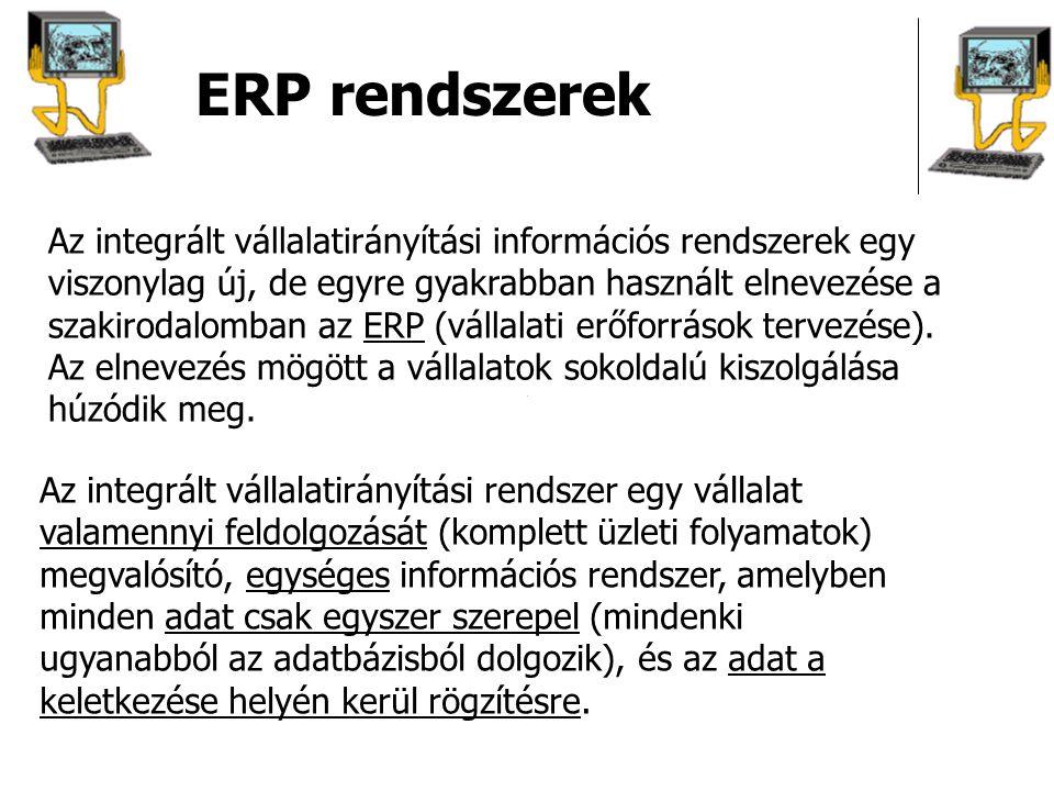 ERP rendszerek