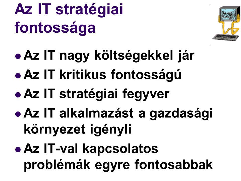 Az IT stratégiai fontossága