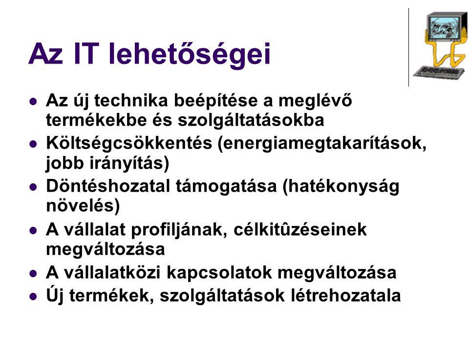 Az IT lehetőségei Az új technika beépítése a meglévő termékekbe és szolgáltatásokba. Költségcsökkentés (energiamegtakarítások, jobb irányítás)