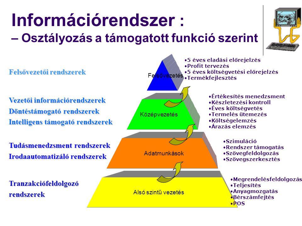 Információrendszer : – Osztályozás a támogatott funkció szerint