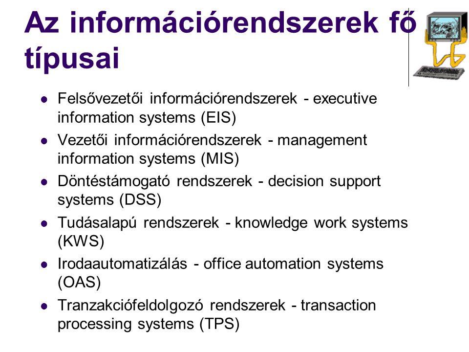Az információrendszerek fő típusai