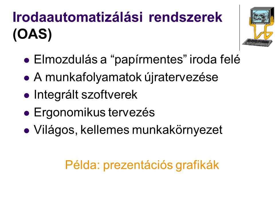 Irodaautomatizálási rendszerek (OAS)