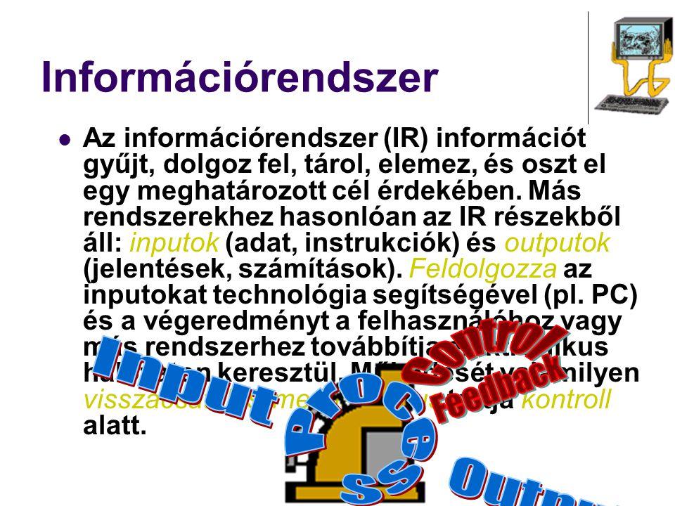 Információrendszer Control Input Process Feedback Output